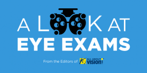 eye-exam-infographic-ICON