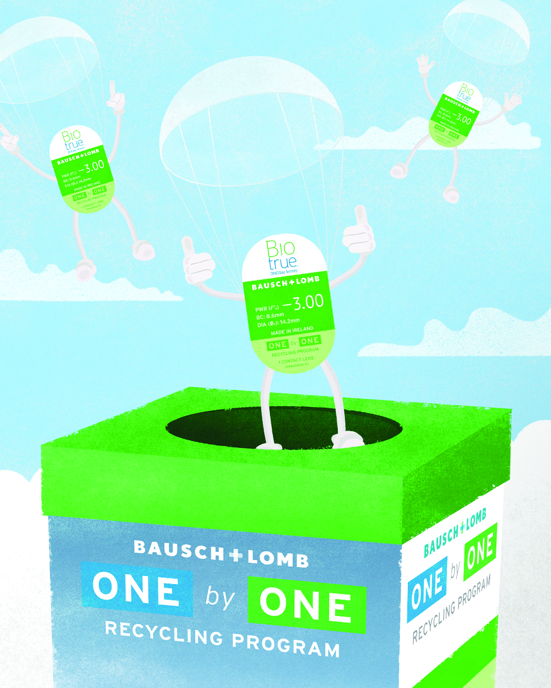 Recycle Your Contact Lenses? It's as Easy as 1-2-3